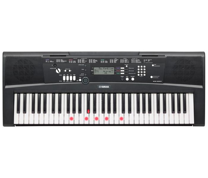 clavier dynamique
